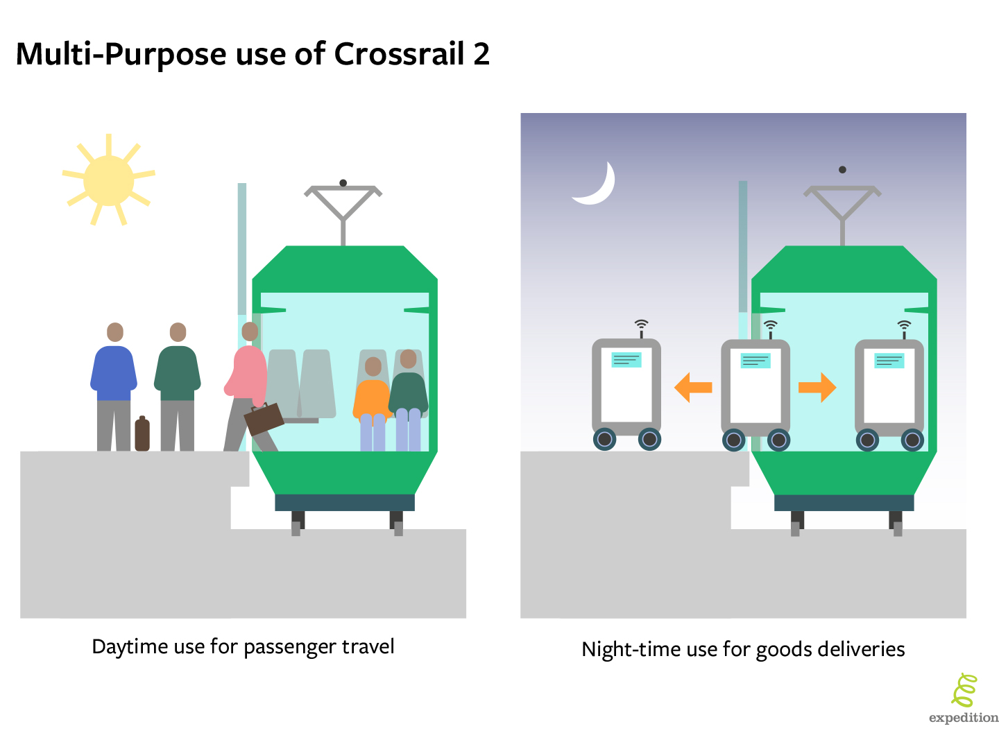 How Crossrail 2 could become a 21st century beacon of infrastructure innovation